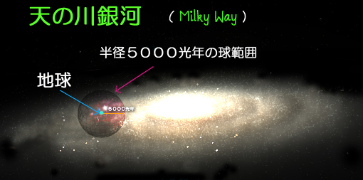 一番近い銀河